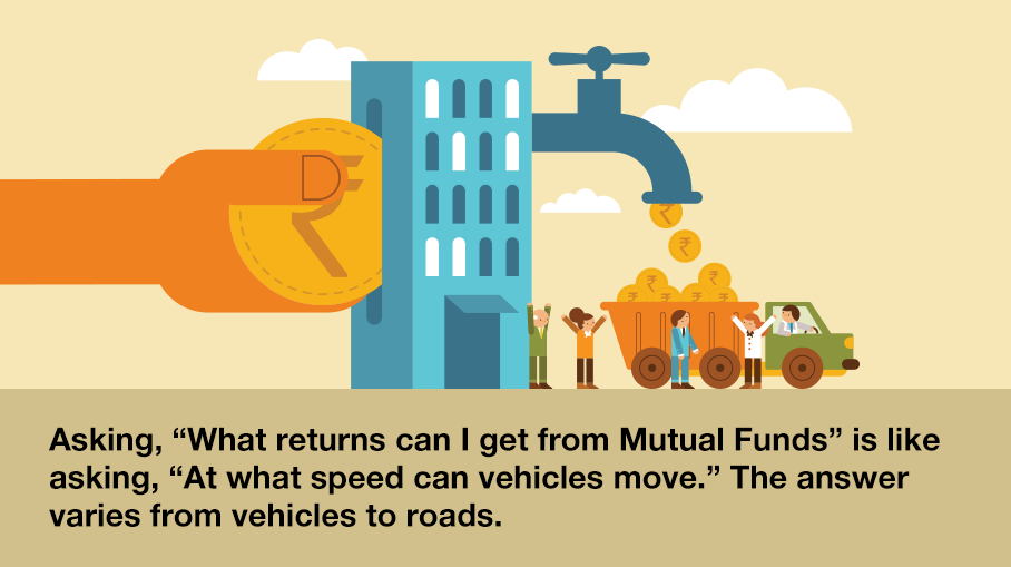 Mutual Funds Return – What to Expect?