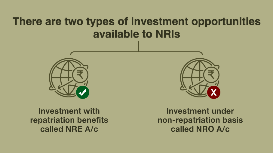 NRI Investment Options in India