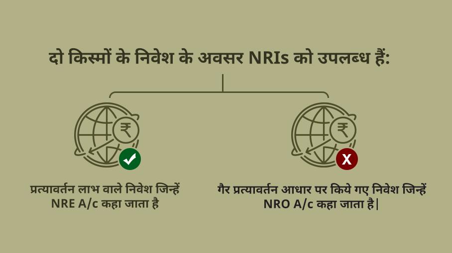 क्या NRI भारत के म्यूच्यूअल फंड्स में निवेश कर सकता हैं?