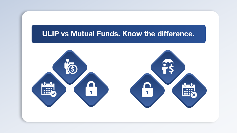 How is ULIP different from Mutual Fund?