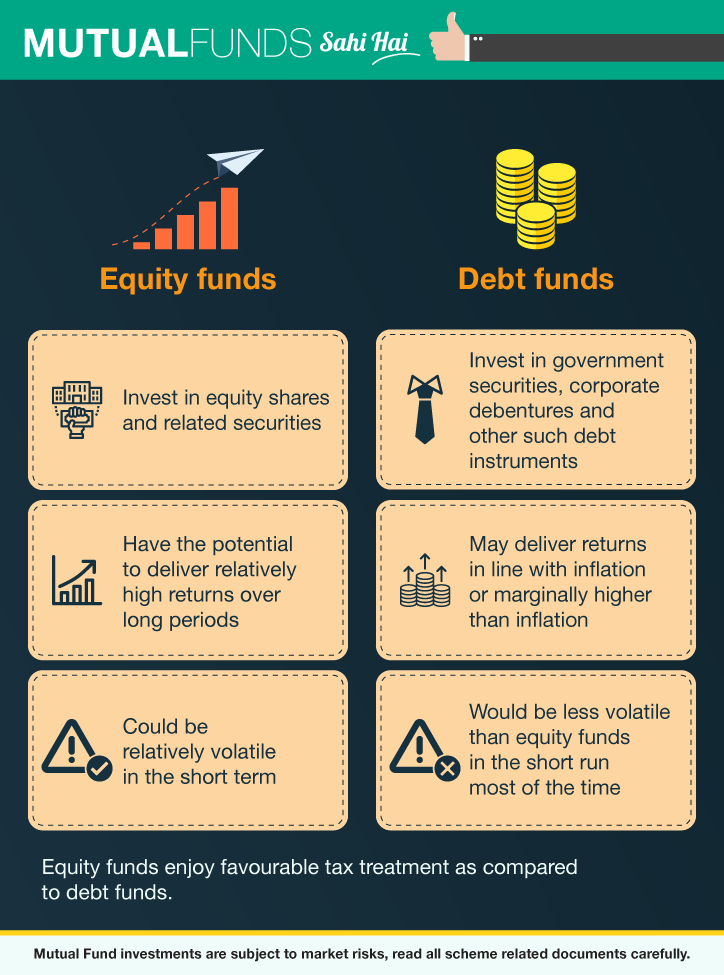 Debt investments vs equity investments grohe armaturen mischer investments