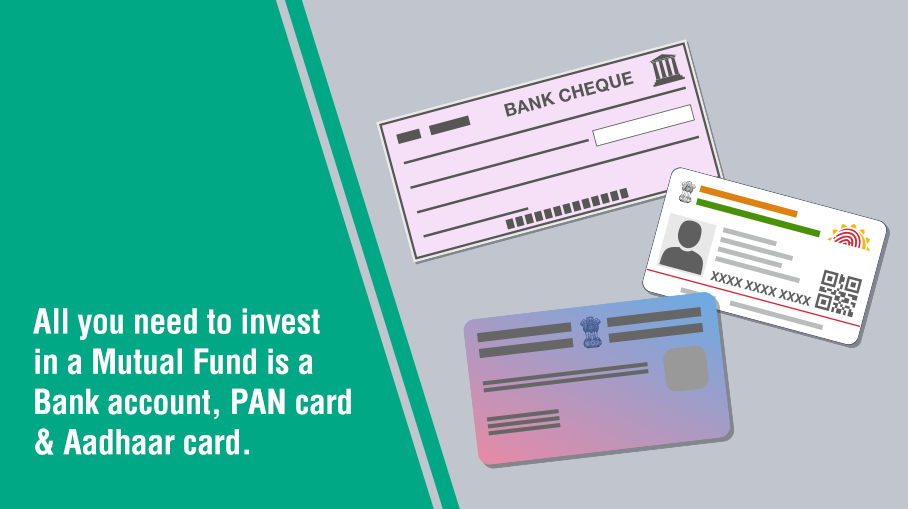 Does one need an account in a Bank to invest in its Mutual Fund?