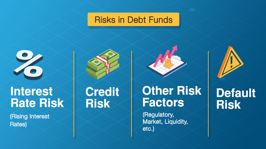 What are the risk involved in FIF?