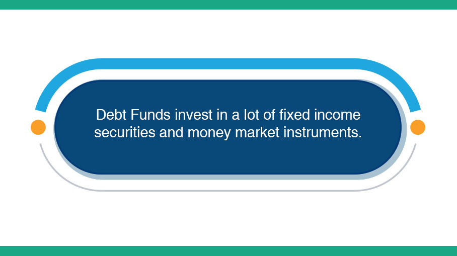 Where do Fixed Income Funds invest our money?
