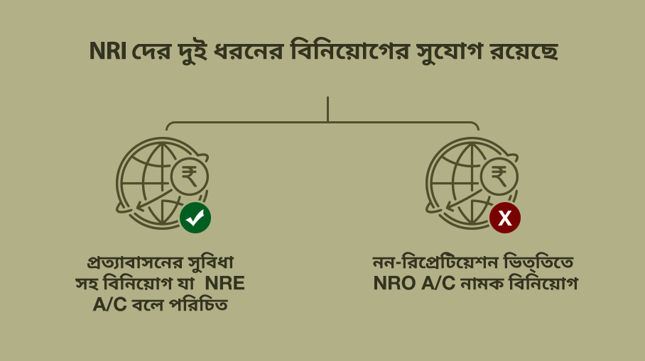 ভারতের মিউচুয়াল ফান্ডে কি NRIs রা বিনিয়োগ করতে পারেন?