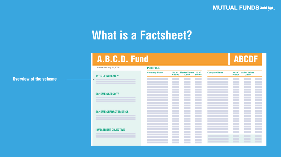 What is a Factsheet?