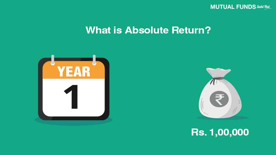 What is Absolute Return?