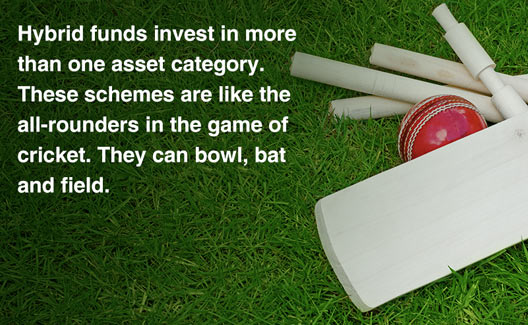 Can one invest in multiple asset classes using one Mutual Fund scheme?