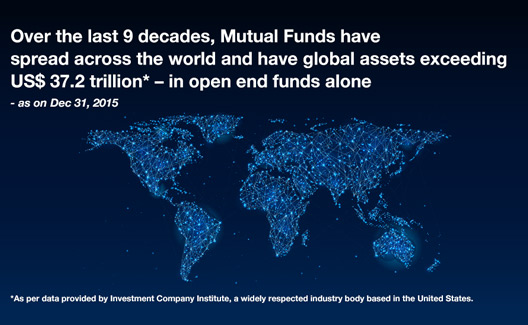 Have Mutual Funds been around for a long time?