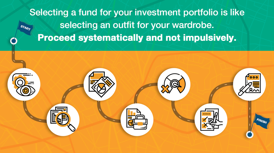 How should one choose the right type of equity fund for investment?