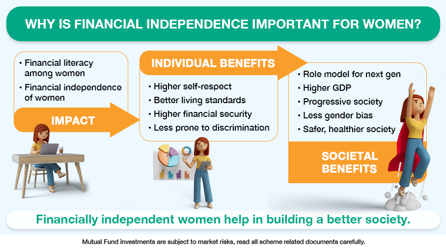 Why is financial independence important for women?