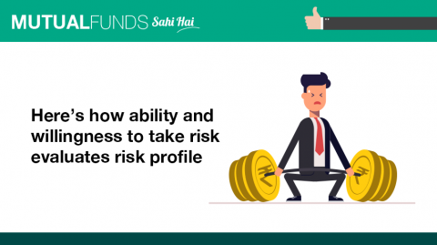 How will I evaluate my risk profile?