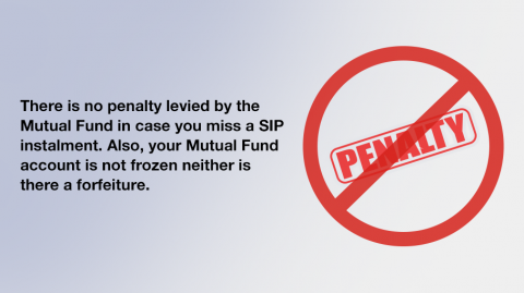 What will the Mutual Funds do, if two or more installments are missed?