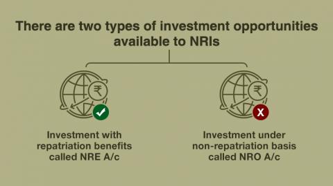 NRI Investment in Mutual Fund in India