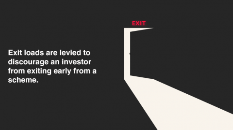 What are loads? Exit Loads in Mutual Funds