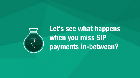 What happens when you miss SIP payments in-between?