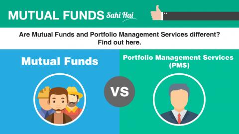 Mutual Funds vs Portfolio Management Services