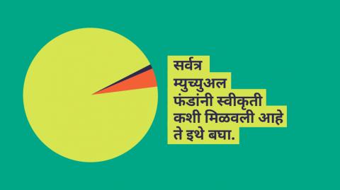 भारतात म्युच्युअल फंड्सचा प्रसार कसा झालेला आहे?