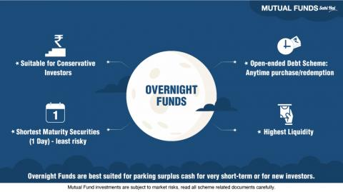 What are Overnight Funds?
