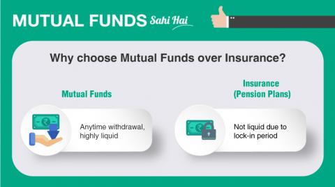 Which is a better option for Retirement Planning: Mutual Funds or Insurance?